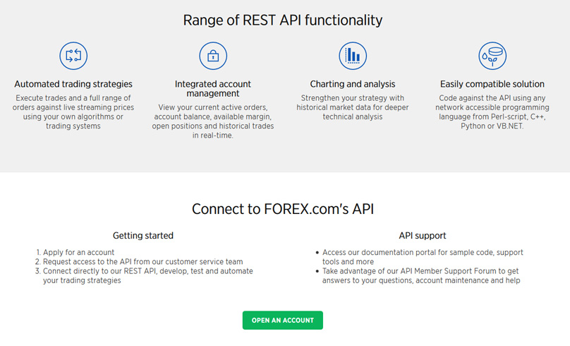 API Trading