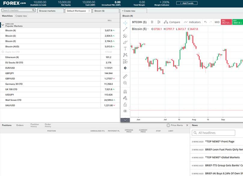 Web Trading Interface