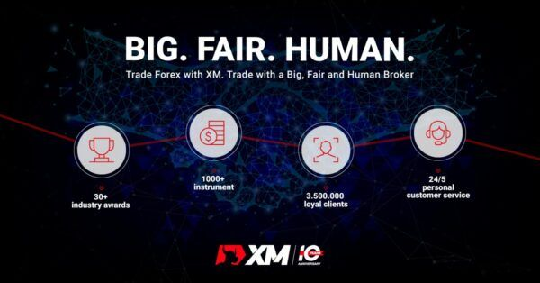 XM Global Trading Platform - Notable Features