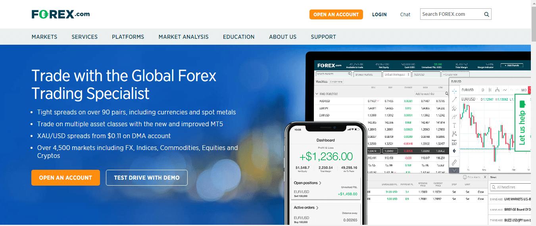 Forex.com – forex broker