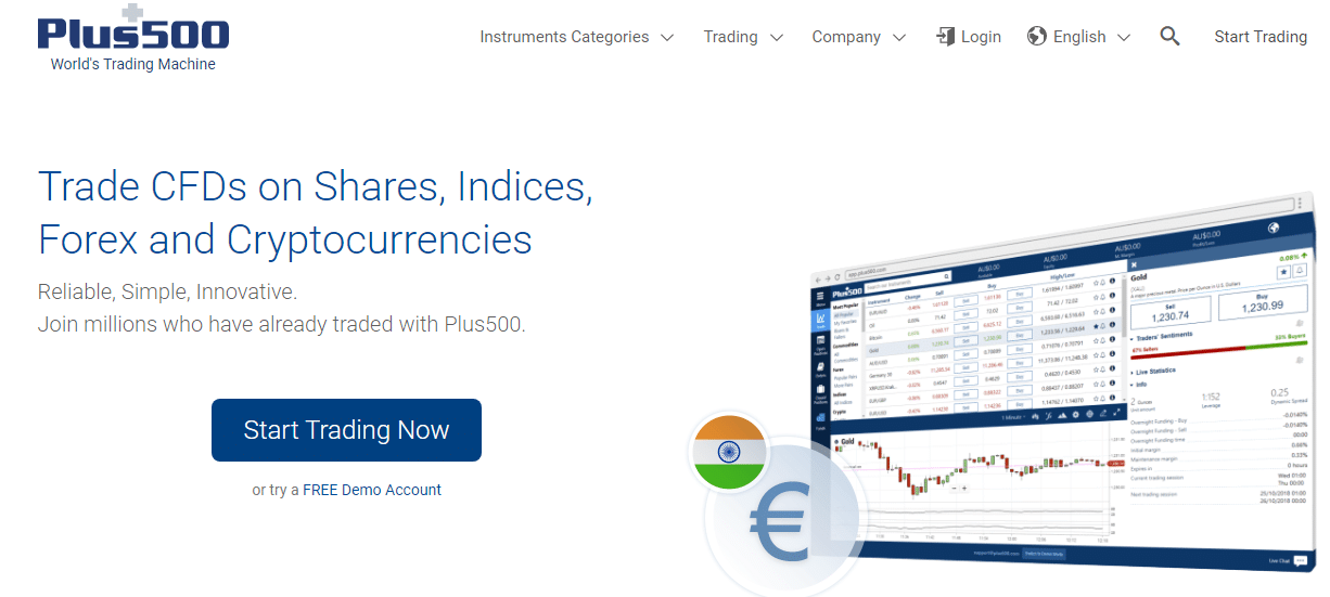 Plus500 – One of Best Forex brokers