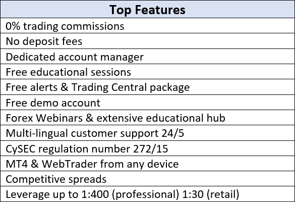 ForexTB features