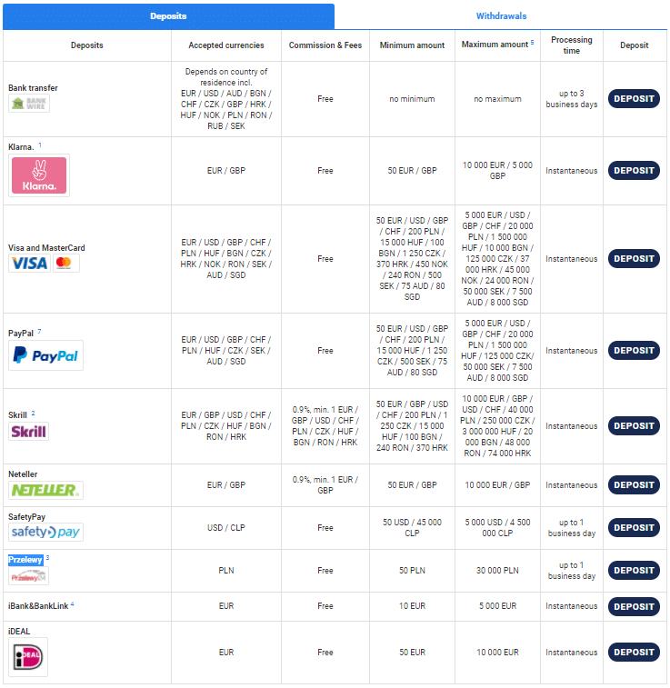 admiral market payment methods