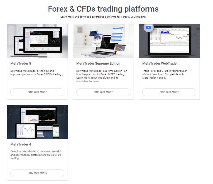 admiral markets platforms